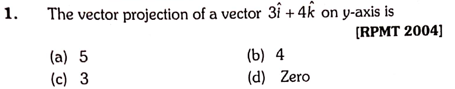 JEE Physics vector
